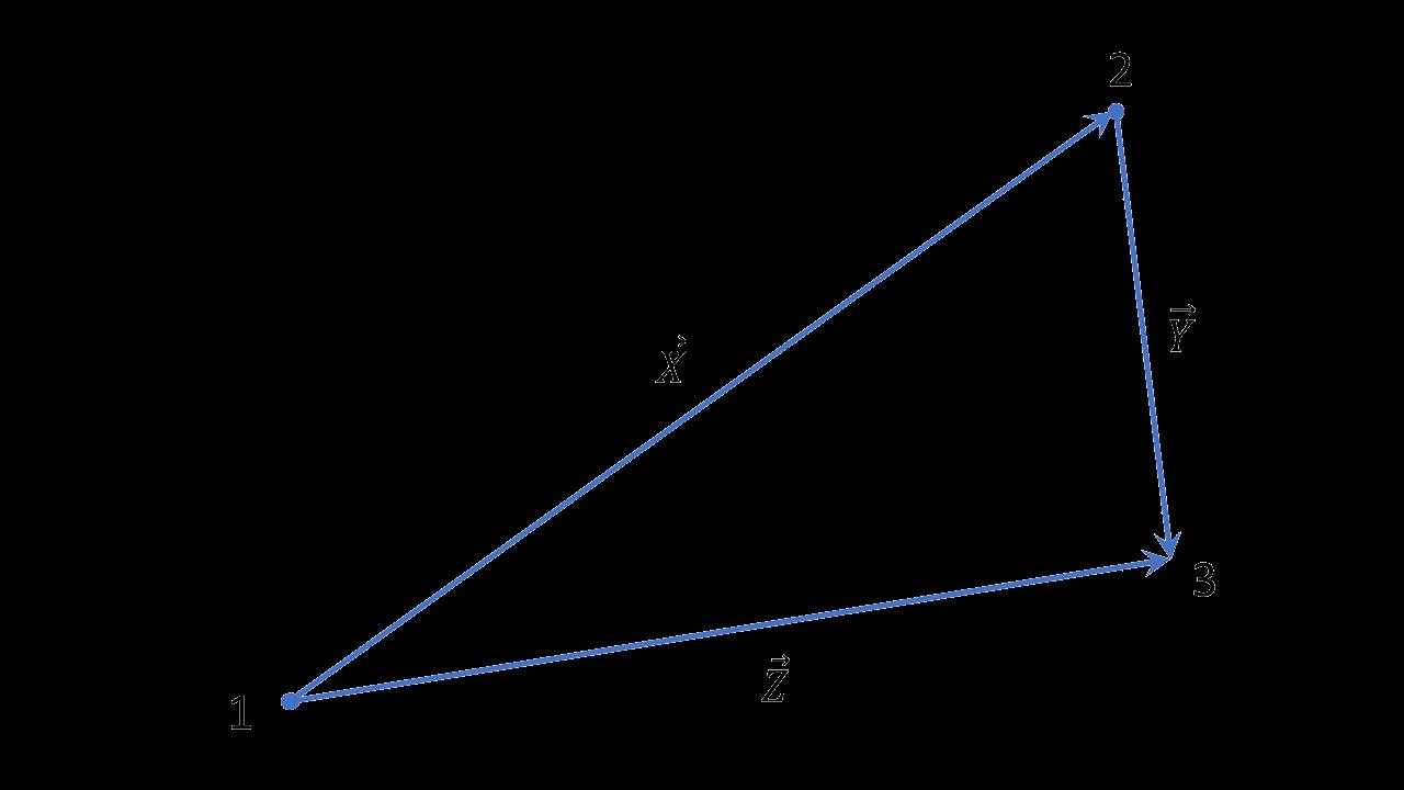 https://s3-us-west-2.amazonaws.com/secure.notion-static.com/0ee6c7d5-ff02-4604-9b1b-c3ce6c2725c1/Cauchy-Triangle.png